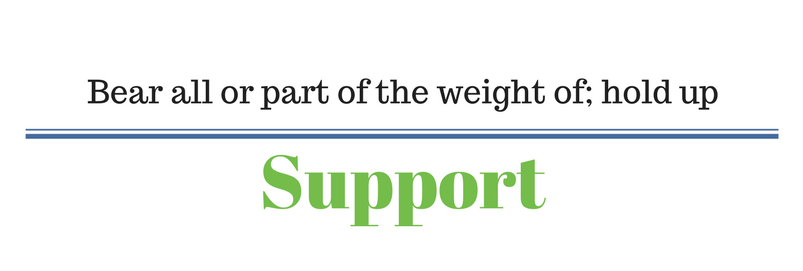 "Graphic defining the word ""support"""
